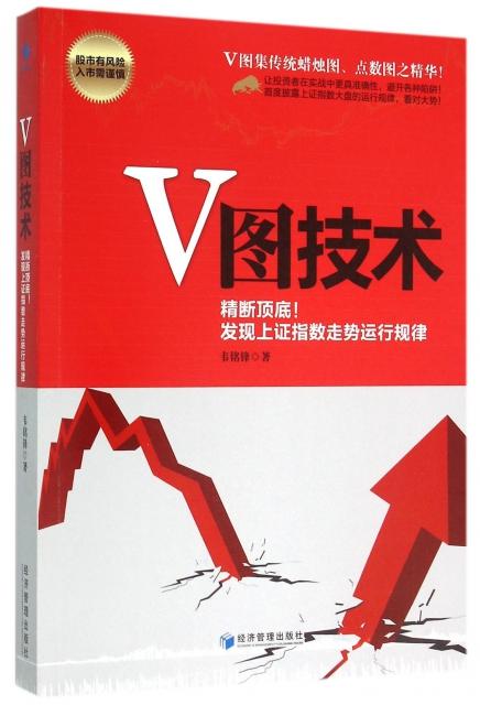 V圖技術(精斷頂底發現上證指數走勢運行規律)
