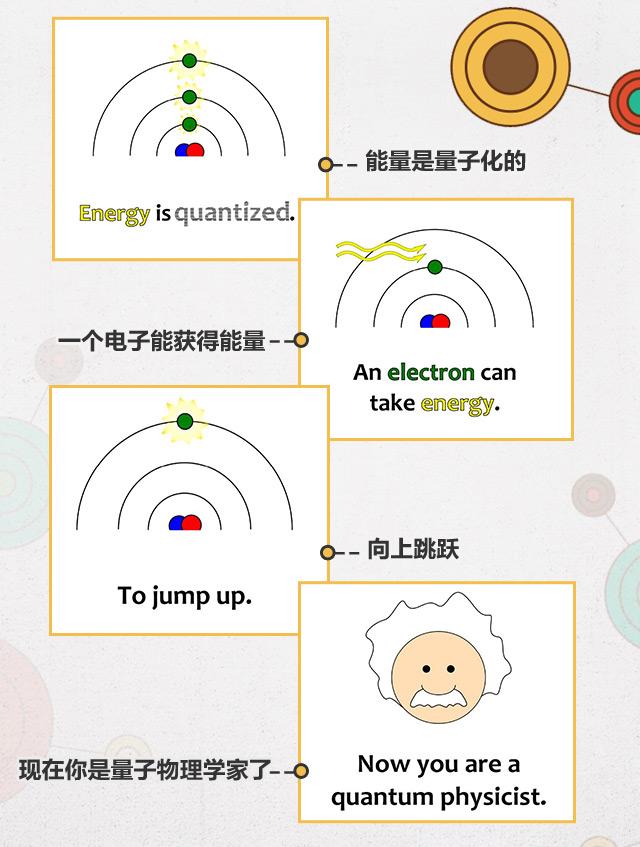 宝宝的量子学_04.jpg