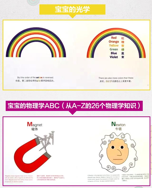 宝宝的量子学_08.jpg